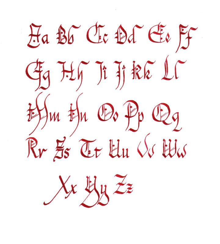 tatouage alphabet celtique